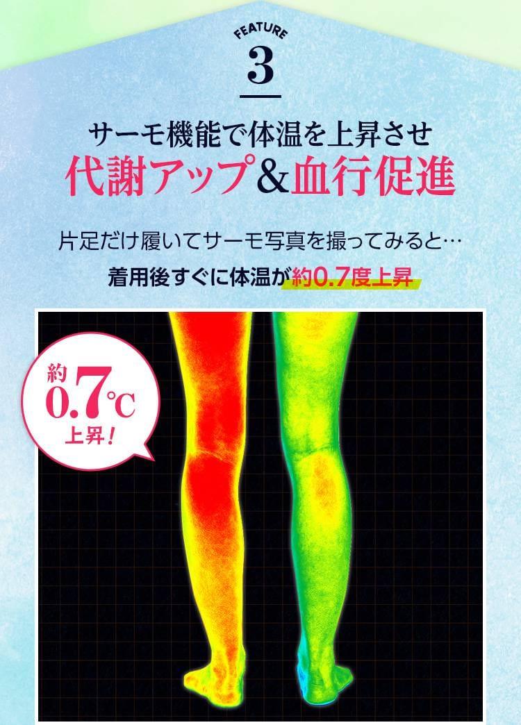 脂肪燃焼を倍増させる遠赤外線